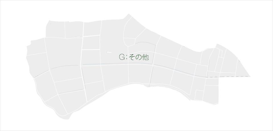 Gブロック